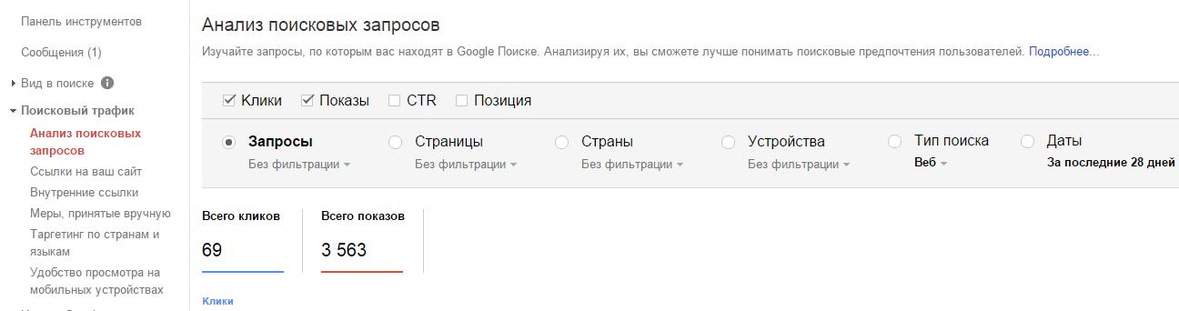 узнать поисковые запросы