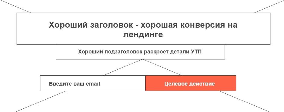 line-form-2input