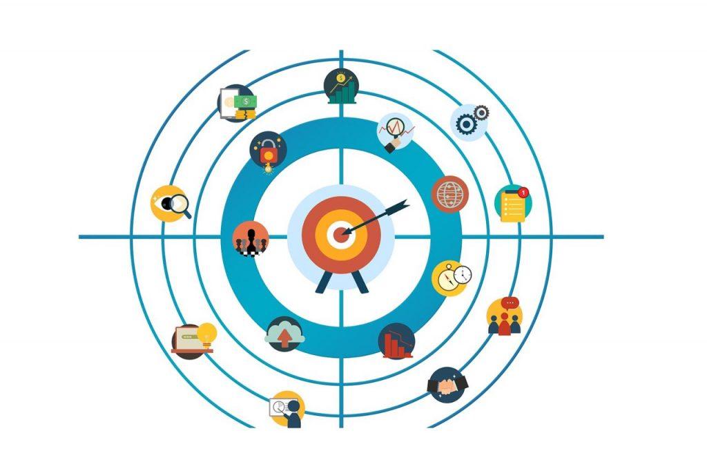 Какая реклама в интернете нужна для продвижения онлайн обучения