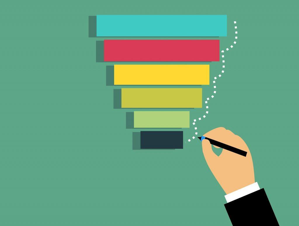 Воронки продаж в мессенджерах: схемы создания, прогнозирование путей клиентов, сервисы для реализации